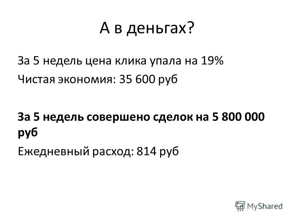 А в деньгах? За 5 недель цена клика упала на 19% Чистая экономия: 35 600 руб За 5 недель совершено сделок на 5 800 000 руб Ежедневный расход: 814 руб