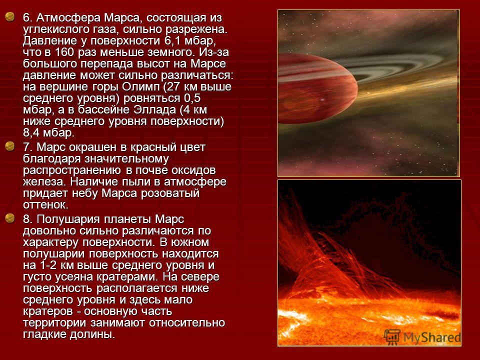 6. Атмосфера Марса, состоящая из углекислого газа, сильно разрежена. Давление у поверхности 6,1 мбар, что в 160 раз меньше земного. Из-за большого перепада высот на Марсе давление может сильно различаться: на вершине горы Олимп (27 км выше среднего у