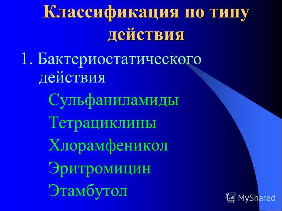Классификация по типу действия 1. Бактериостатического действия Сульфаниламиды Тетрациклины Хлорамфеникол Эритромицин Этамбутол