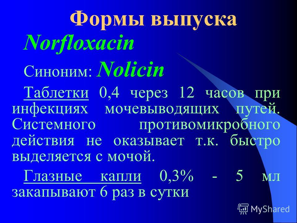 Формы выпуска Nоrfloxacin Синоним: Nolicin Таблетки 0,4 через 12 часов при инфекциях мочевыводящих путей. Системного противомикробного действия не оказывает т.к. быстро выделяется с мочой. Глазные капли 0,3% - 5 мл закапывают 6 раз в сутки