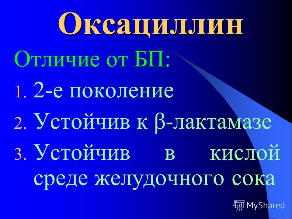 Оксациллин Отличие от БП: 1. 2-е поколение 2. Устойчив к β-лактамазе 3. Устойчив в кислой среде желудочного сока