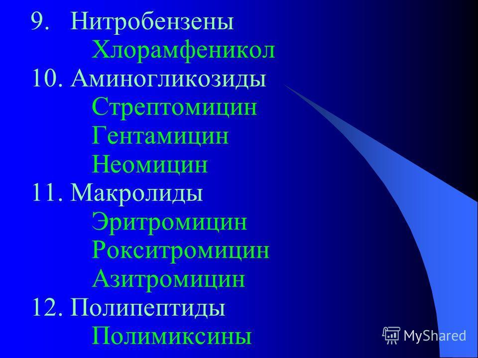 9. Нитробензены Хлорамфеникол 10. Аминогликозиды Стрептомицин Гентамицин Неомицин 11. Макролиды Эритромицин Рокситромицин Азитромицин 12. Полипептиды Полимиксины