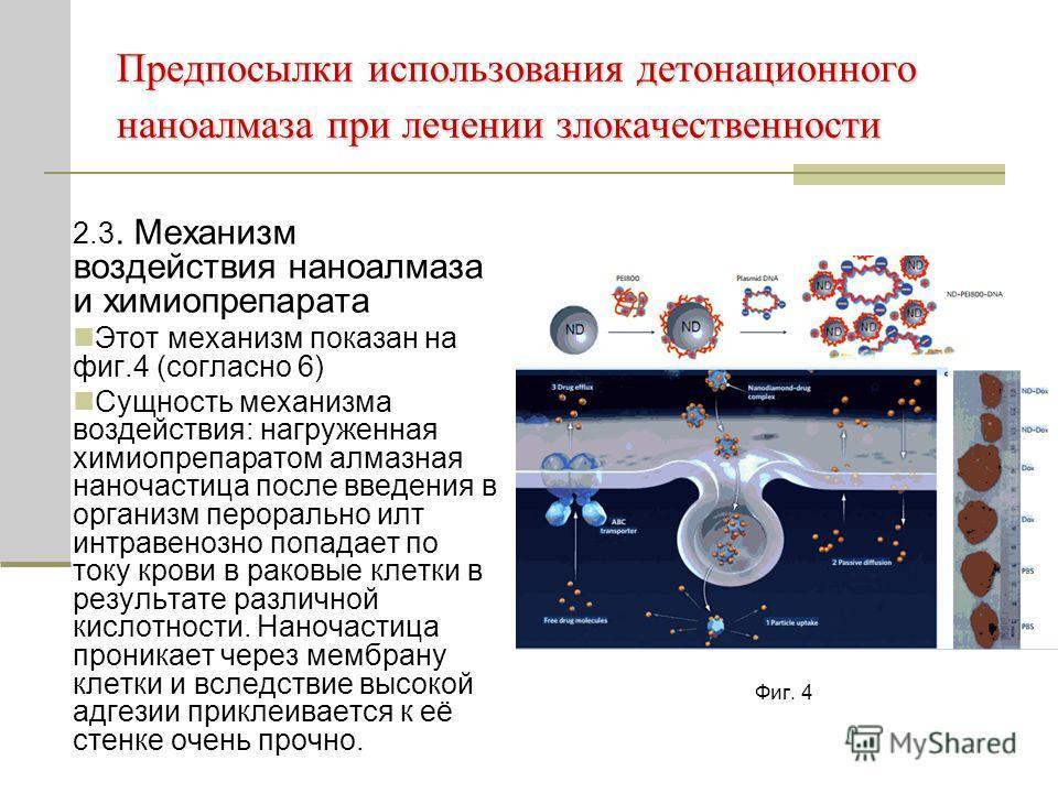 Предпосылки использования детонационного наноалмаза при лечении злокачественности 2.3. Механизм воздействия наноалмаза и химиопрепарата Этот механизм показан на фиг.4 (согласно 6) Сущность механизма воздействия: нагруженная химиопрепаратом алмазная н