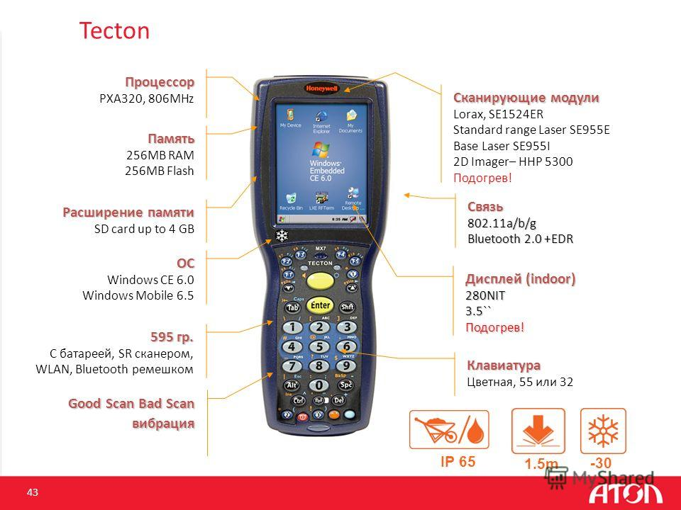 Tecton 43 Процессор PXA320, 806MHz Память 256MB RAM 256MB Flash ОС Windows CE 6.0 Windows Mobile 6.5 595 гр. С батареей, SR сканером, WLAN, Bluetooth ремешком Дисплей (indoor) 280NIT3.5``Подогрев! Сканирующие модули Lorax, SE1524ER Standard range Las
