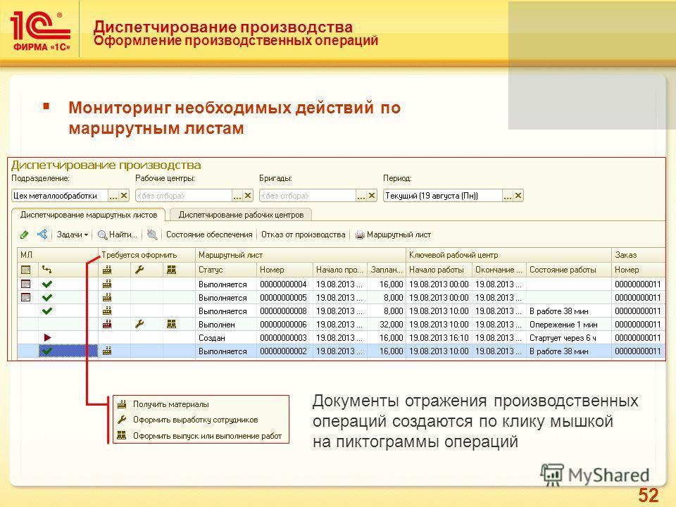 52 Диспетчирование производства Оформление производственных операций Документы отражения производственных операций создаются по клику мышкой на пиктограммы операций Мониторинг необходимых действий по маршрутным листам