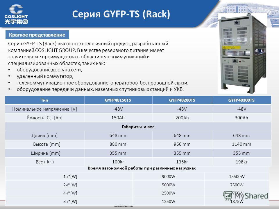 Confidential Серия GYFP-TS (Rack) Время автономной работы при различных нагрузках 1 ч*[W]9000W13500W 2 ч*[W]5000W7500W 4 ч*[W]2500W3750W 8 ч*[W]1250W1875W Краткое представление Серия GYFP-TS (Rack) высокотехнологичный продукт, разработанный компанией