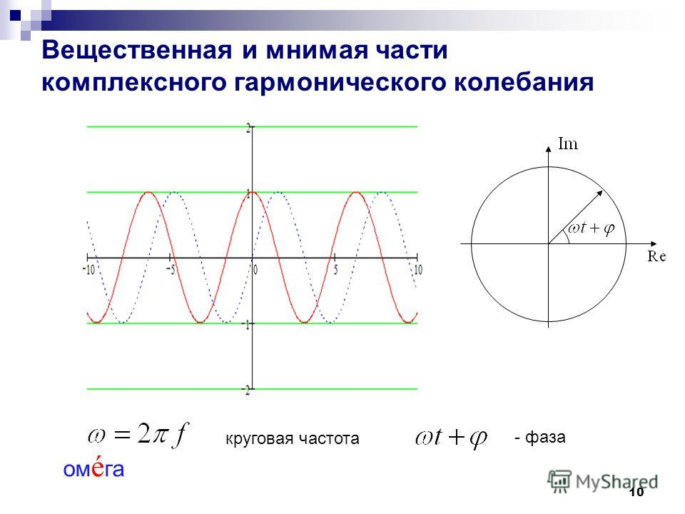 10 Вещественная и мнимая части комплексного гармонического колебания круговая частота - фаза ом é га