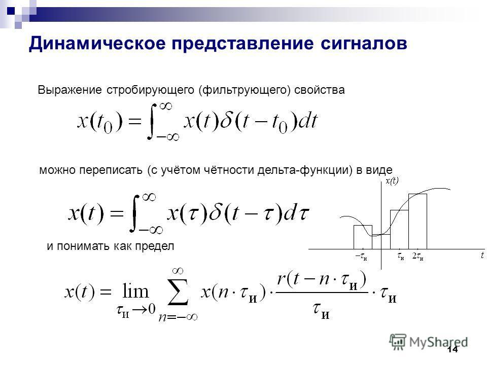 14 Динамическое представление сигналов Выражение стробирующего (фильтрующего) свойства можно переписать (с учётом чётности дельта-функции) в виде и понимать как предел