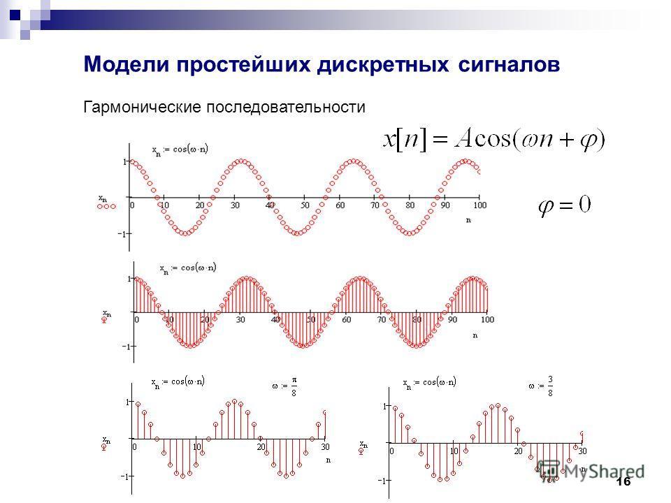 16 Модели простейших дискретных сигналов Гармонические последовательности