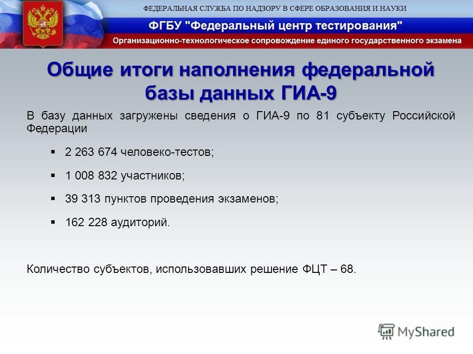 Общие итоги наполнения федеральной базы данных ГИА-9 В базу данных загружены сведения о ГИА-9 по 81 субъекту Российской Федерации 2 263 674 человеко-тестов; 1 008 832 участников; 39 313 пунктов проведения экзаменов; 162 228 аудиторий. Количество субъ