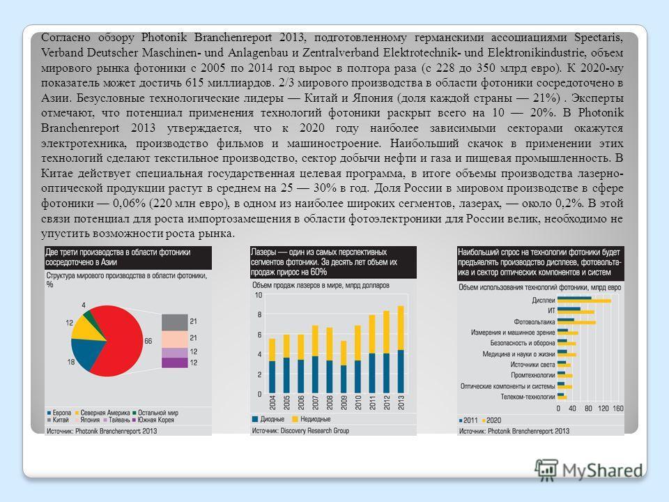 Согласно обзору Photonik Branchenreport 2013, подготовленному германскими ассоциациями Spectaris, Verband Deutscher Maschinen- und Anlagenbau и Zentralverband Elektrotechnik- und Elektronikindustrie, объем мирового рынка фотоники с 2005 по 2014 год в