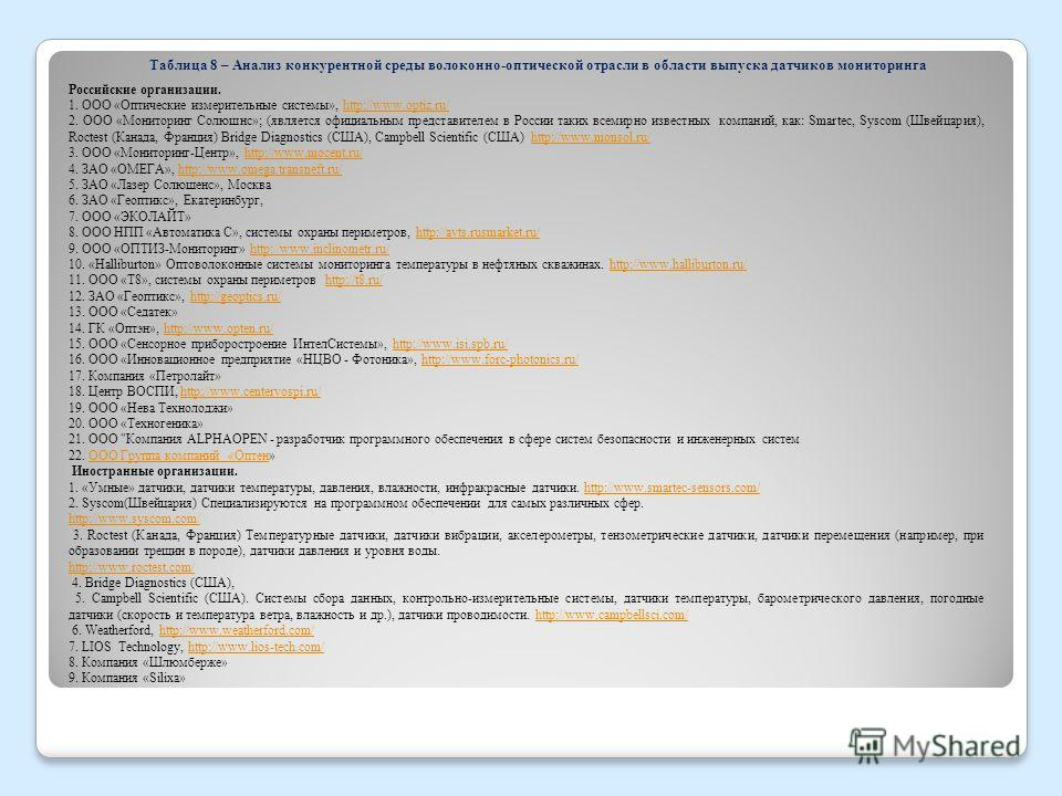 Таблица 8 – Анализ конкурентной среды волоконно-оптической отрасли в области выпуска датчиков мониторинга Российские организации. 1. ООО «Оптические измерительные системы», http://www.optiz.ru/http://www.optiz.ru/ 2. ООО «Мониторинг Солюшнс»; (являет