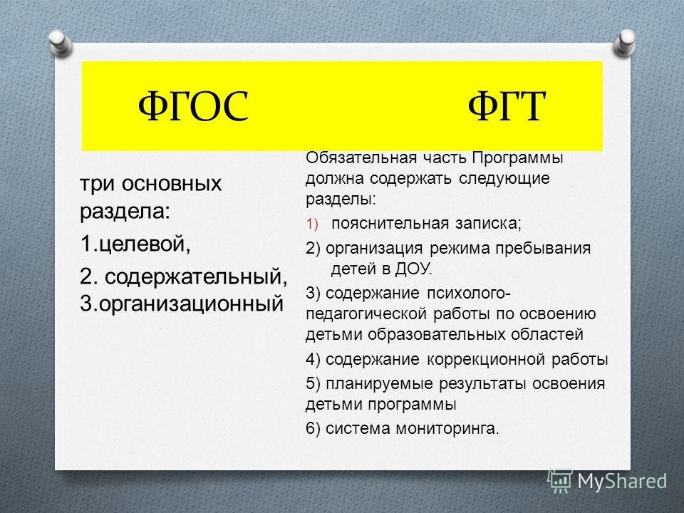 ФГОС ФГТ три основных раздела : 1. целевой, 2. содержательный, 3. организационный Обязательная часть Программы должна содержать следующие разделы : 1) пояснительная записка ; 2) организация режима пребывания детей в ДОУ. 3) содержание психолого - пед