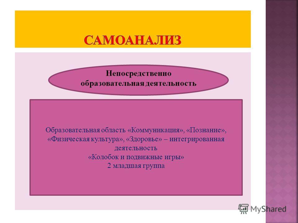 Непосредственно образовательная деятельность Образовательная область «Коммуникация», «Познание», «Физическая культура», «Здоровье» – интегрированная деятельность «Колобок и подвижные игры» 2 младшая группа