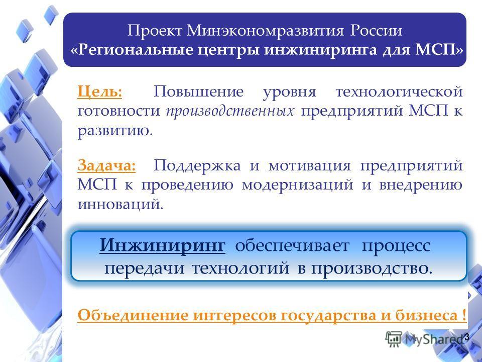 Проект Минэкономразвития России «Региональные центры инжиниринга для МСП» Цель: Повышение уровня технологической готовности производственных предприятий МСП к развитию. Задача: Поддержка и мотивация предприятий МСП к проведению модернизаций и внедрен
