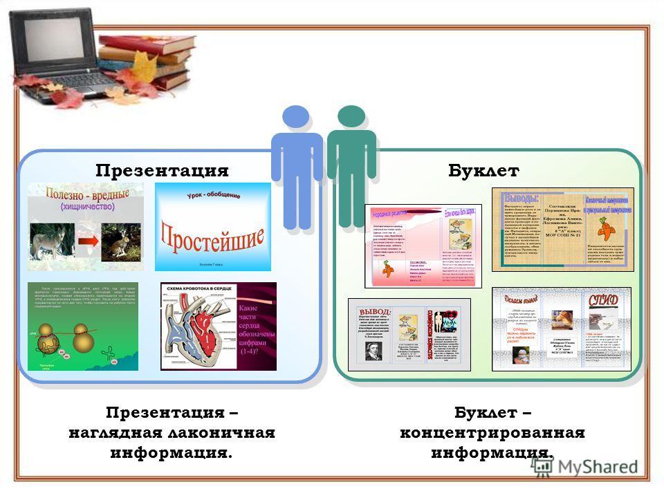 Презентация Буклет Буклет – концентрированная информация. Презентация – наглядная лаконичная информация.
