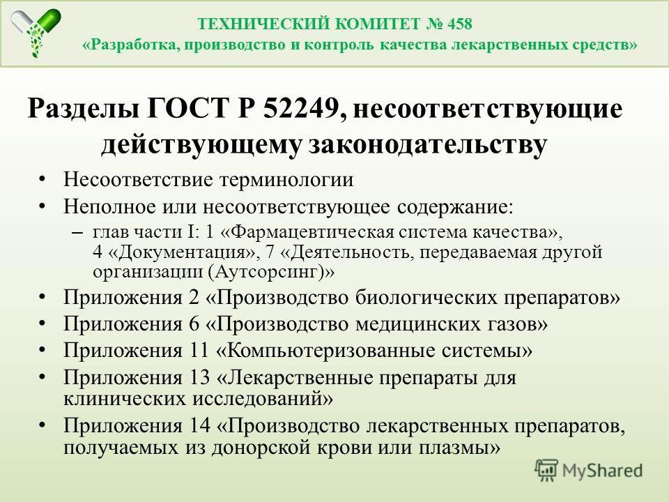 Разделы ГОСТ Р 52249, несоответствующие действующему законодательству Несоответствие терминологии Неполное или несоответствующее содержание: – глав части I: 1 «Фармацевтическая система качества», 4 «Документация», 7 «Деятельность, передаваемая другой