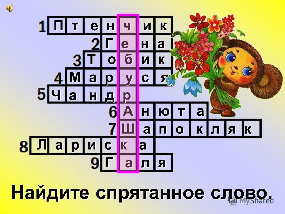 Найдите спрятанное слово. П т е н ч и к Г е н а Т о б и к М а р у с я Ч а н д р А н ю т а Ш а п о к л я к Л а р и с к а Л а р и с к а Г а л я