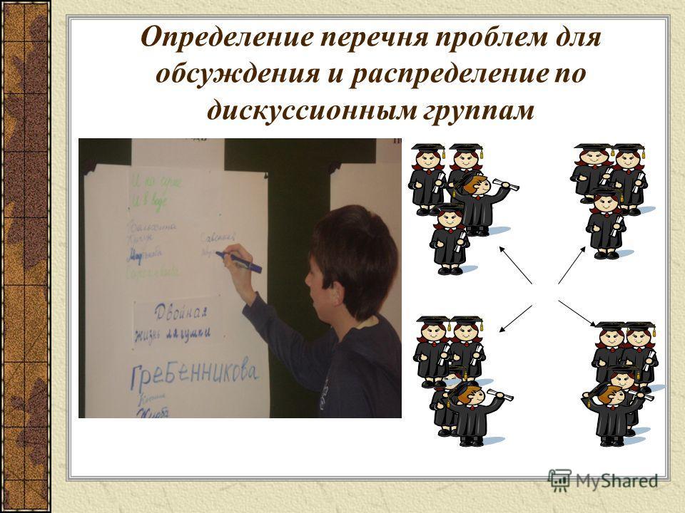 Определение перечня проблем для обсуждения и распределение по дискуссионным группам