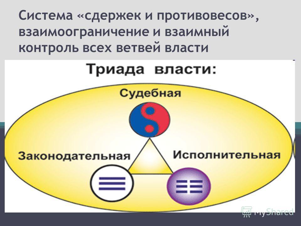 Система «сдержек и противовесов», взаимоограничение и взаимный контроль всех ветвей власти
