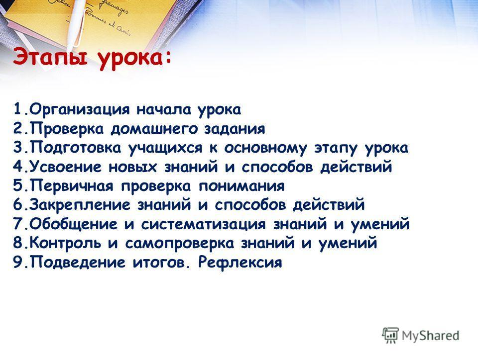 Актуализация знаний Этапы урока: 1. Организация начала урока 2. Проверка домашнего задания 3. Подготовка учащихся к основному этапу урока 4. Усвоение новых знаний и способов действий 5. Первичная проверка понимания 6. Закрепление знаний и способов де
