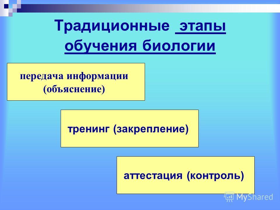 Традиционные этапы обучения биологии передача информации (объяснение) тренинг (закрепление) аттестация (контроль)