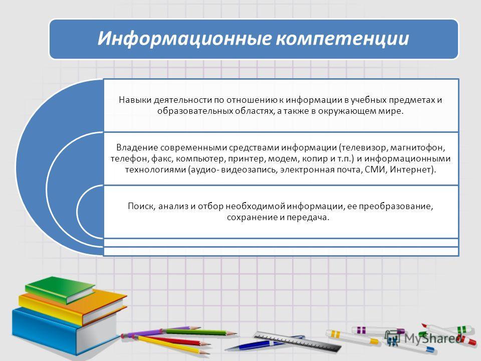 Информационные компетенции Навыки деятельности по отношению к информации в учебных предметах и образовательных областях, а также в окружающем мире. Владение современными средствами информации (телевизор, магнитофон, телефон, факс, компьютер, принтер,