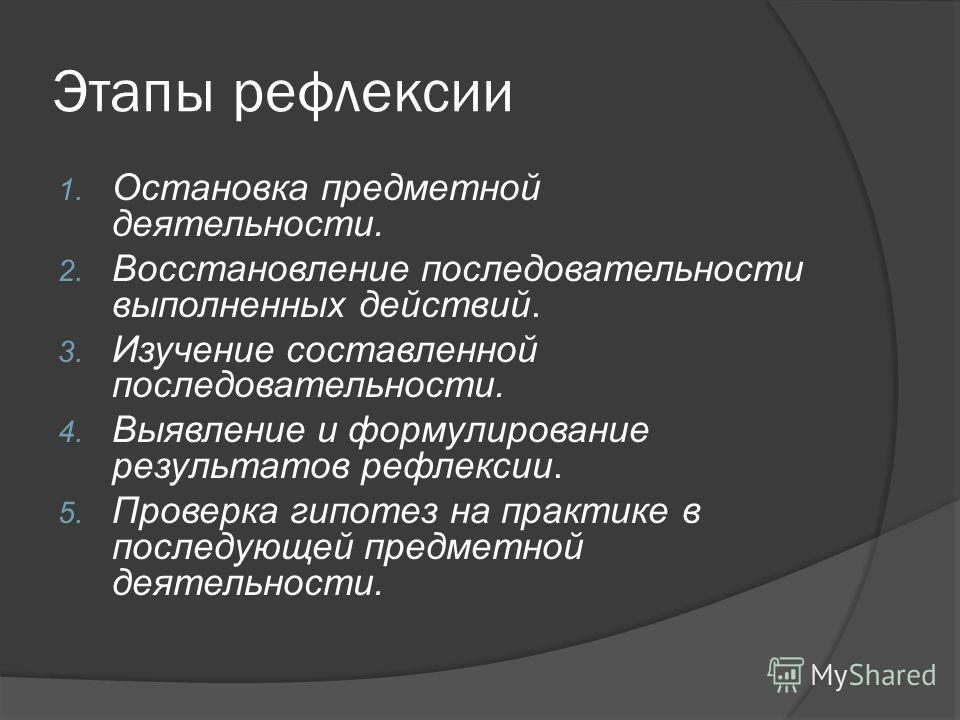 Этапы рефлексии 1. Остановка предметной деятельности. 2. Восстановление последовательности выполненных действий. 3. Изучение составленной последовательности. 4. Выявление и формулирование результатов рефлексии. 5. Проверка гипотез на практике в после