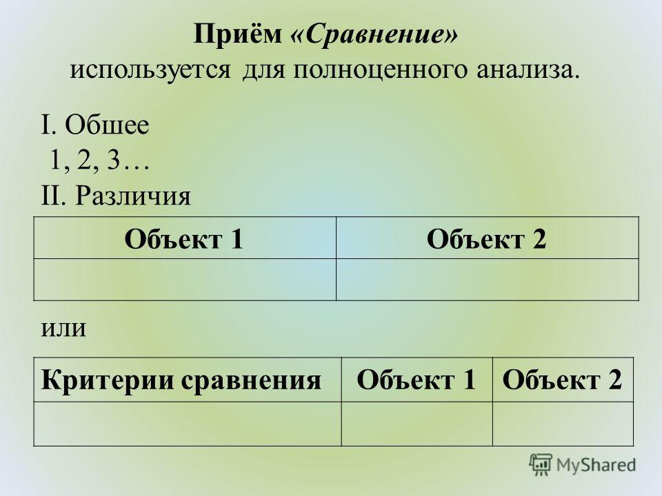 Приём «Сравнение» используется для полноценного анализа. I. Обшее 1, 2, 3… II. Различия Объект 1Объект 2 или Критерии сравнения Объект 1Объект 2