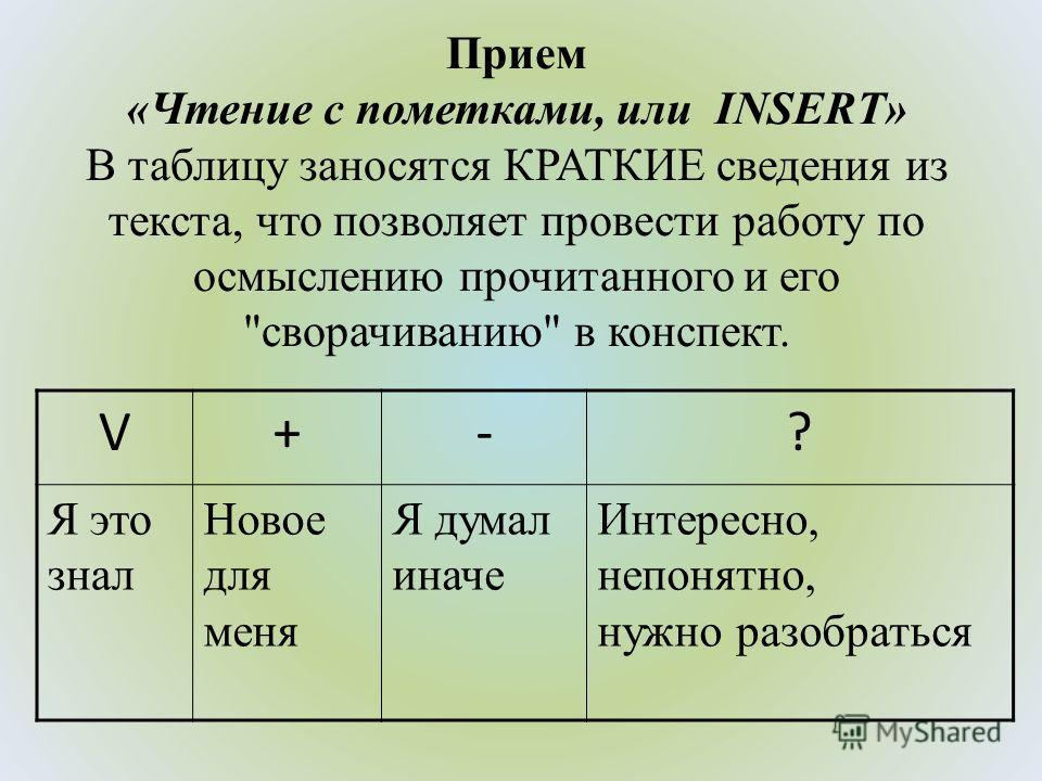 Прием «Чтение с пометками, или INSERT» В таблицу заносятся КРАТКИЕ сведения из текста, что позволяет провести работу по осмыслению прочитанного и его