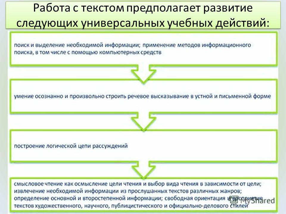 Работа с текстом предполагает развитие следующих универсальных учебных действий: