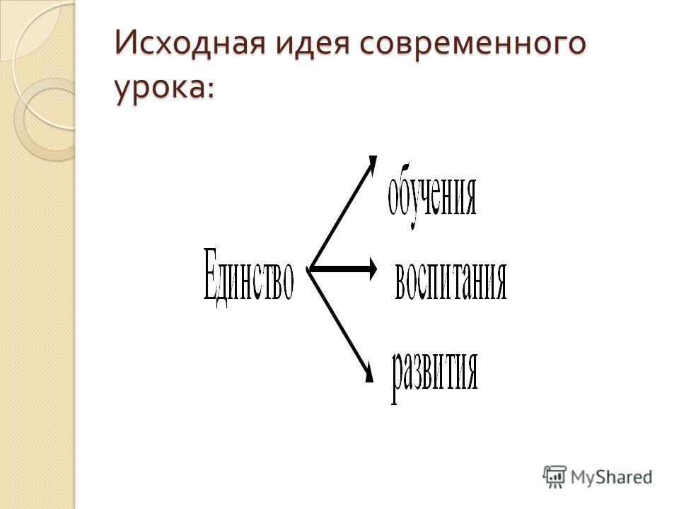 Исходная идея современного урока :