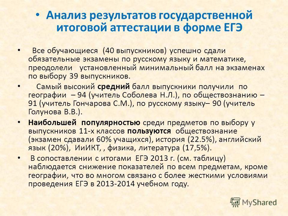 Анализ результатов государственной итоговой аттестации в форме ЕГЭ Все обучающиеся (40 выпускников) успешно сдали обязательные экзамены по русскому языку и математике, преодолели установленный минимальный балл на экзаменах по выбору 39 выпускников. С