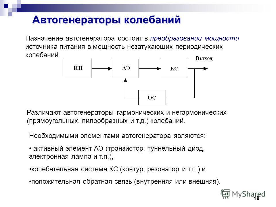 18 Автогенераторы колебаний Назначение автогенератора состоит в преобразовании мощности источника питания в мощность незатухающих периодических колебаний Различают автогенераторы гармонических и негармонических (прямоугольных, пилообразных и т.д.) ко
