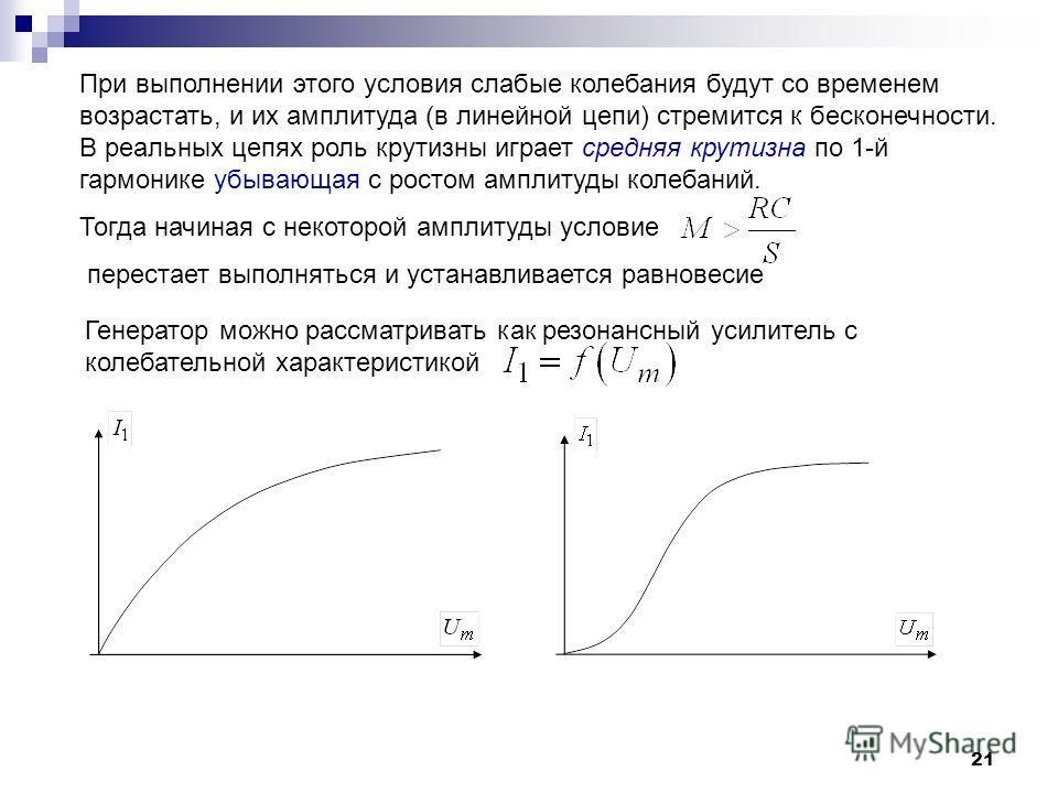 21 При выполнении этого условия слабые колебания будут со временем возрастать, и их амплитуда (в линейной цепи) стремится к бесконечности. В реальных цепях роль крутизны играет средняя крутизна по 1-й гармонике убывающая с ростом амплитуды колебаний.