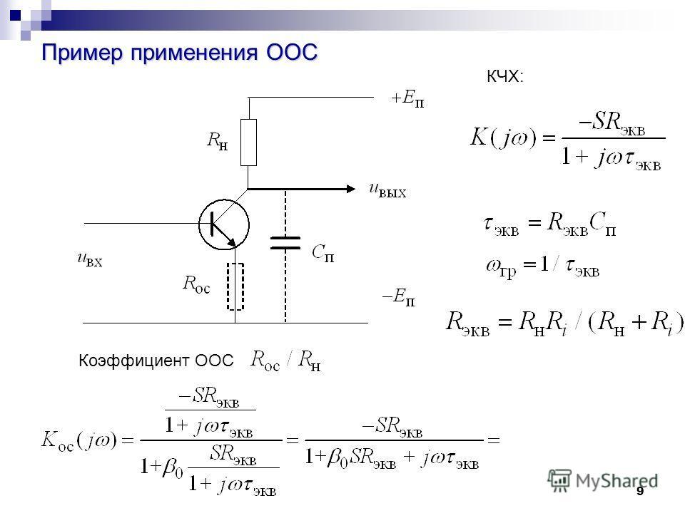 9 Пример применения ООС КЧХ: Коэффициент ООС
