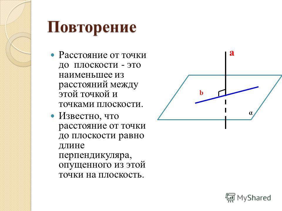 Повторение Расстояние от точки до плоскости - это наименьшее из расстояний между этой точкой и точками плоскости. Известно, что расстояние от точки до плоскости равно длине перпендикуляра, опущенного из этой точки на плоскость. а b α