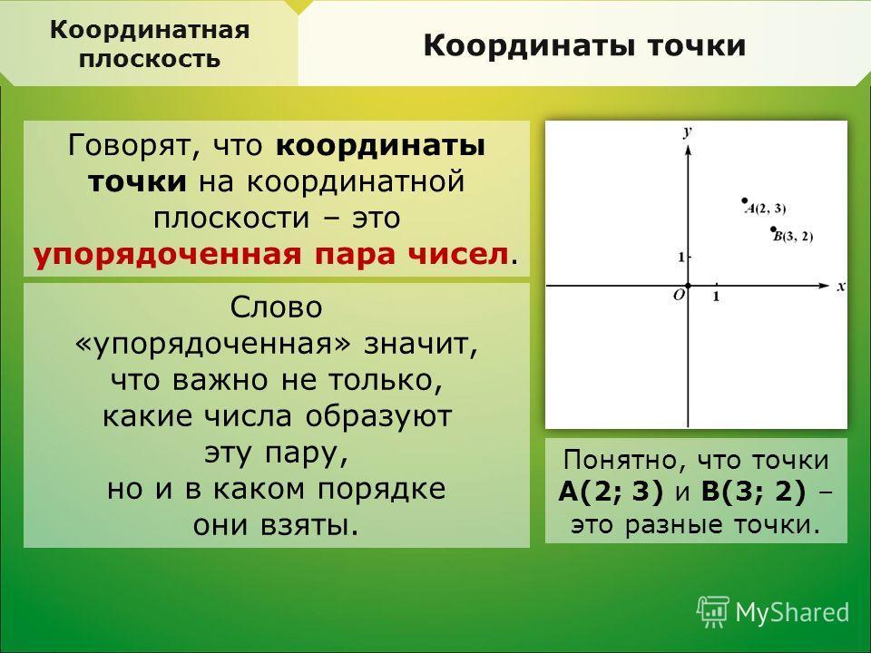Говорят, что координаты точки на координатной плоскости – это упорядоченная пара чисел. Координатная плоскость Координаты точки Слово «упорядоченная» значит, что важно не только, какие числа образуют эту пару, но и в каком порядке они взяты. Понятно,