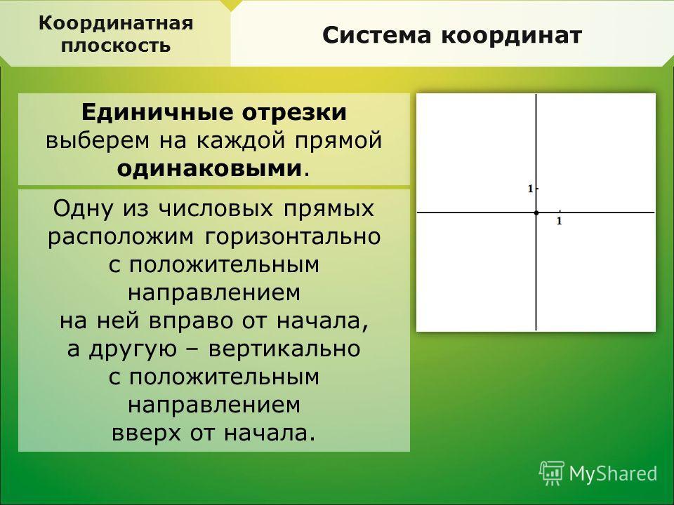 Единичные отрезки выберем на каждой прямой одинаковыми. Координатная плоскость Система координат Одну из числовых прямых расположим горизонтально с положительным направлением на ней вправо от начала, а другую – вертикально с положительным направление