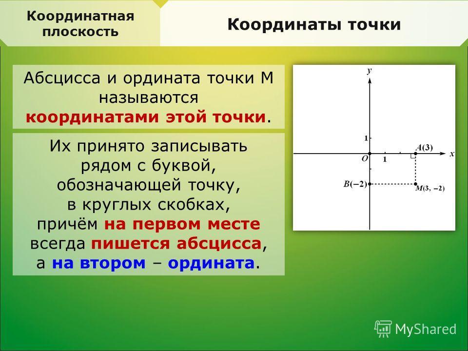 Абсцисса и ордината точки М называются координатами этой точки. Координатная плоскость Координаты точки Их принято записывать рядом с буквой, обозначающей точку, в круглых скобках, причём на первом месте всегда пишется абсцисса, а на втором – ординат