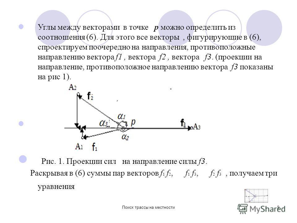 Поиск трассы на местности 9 Углы между векторами в точке p можно определить из соотношения (6). Для этого все векторы, фигурирующие в (6), cпроектируем поочередно на направления, противоположные направлению вектора f1, вектора f2, вектора f3. (проекц