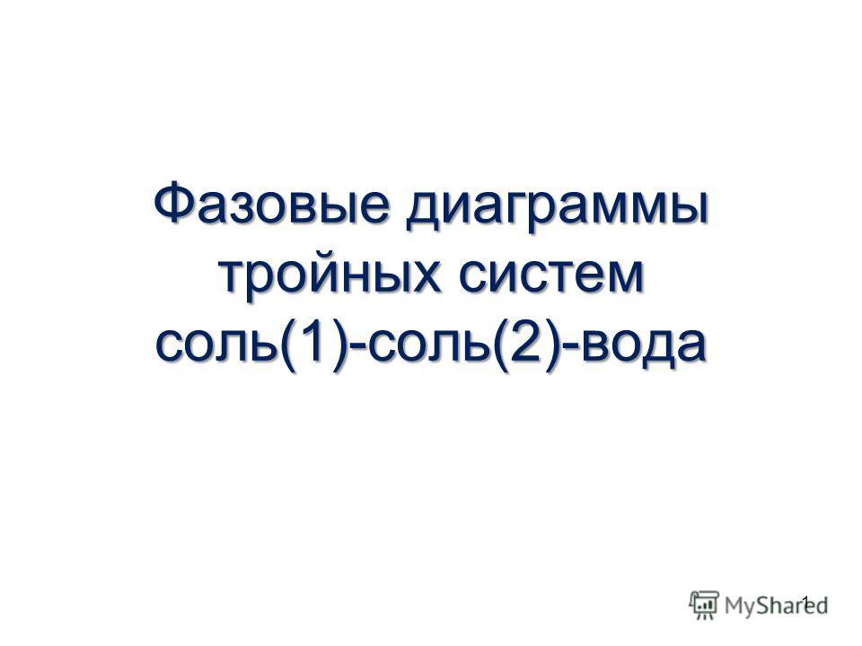1 Фазовые диаграммы тройных систем соль(1)-соль(2)-вода