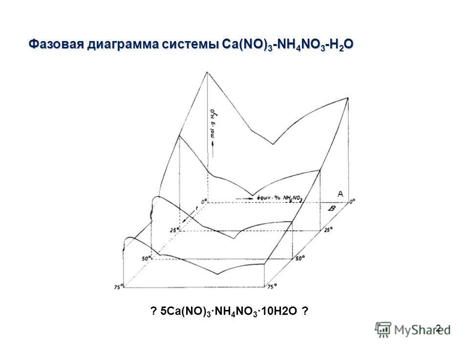 2 Фазовая диаграмма системы Ca(NO) 3 -NH 4 NO 3 -H 2 O ? 5Ca(NO) 3 ·NH 4 NO 3 ·10H2O ?