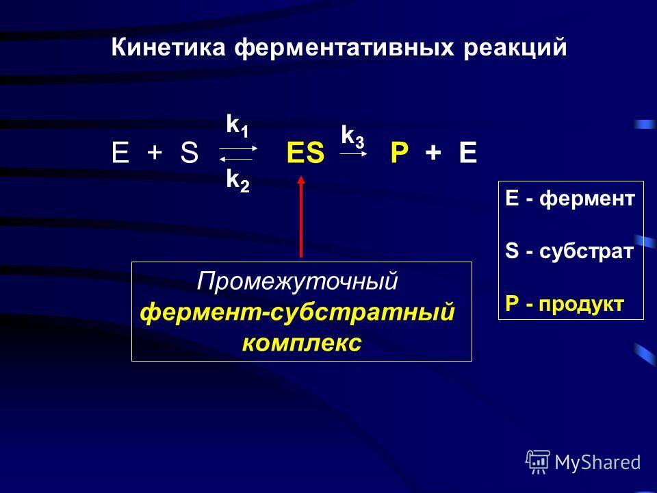 Оптимальная температура 0 70 0 Активность ферментов зависит от температуры Активность Активность Температура, 0 С Для большинства ферментов t опт = 37 - 40 0 С При высоких температурах реализуется денатурация ферментов