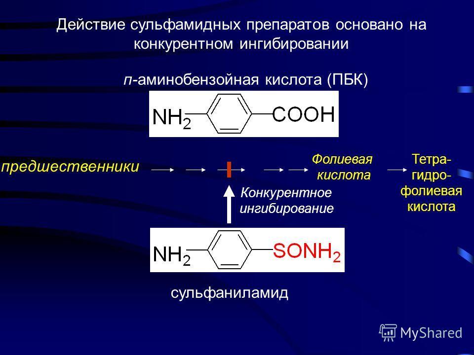 HOOC-CH 2 -CH 2 -COOH HOOC-C=C-COOH HOOC-COOH - щавелевая кислота HOOC-CO-CH 2 -COOH - оксалилуксусная кислота HOOC-CH 2 -COOH - малоновая кислота HOOC-(CH 2 ) 3 -COOH - глутаровая кислота Н Н FAD FADH 2 SUCFUM