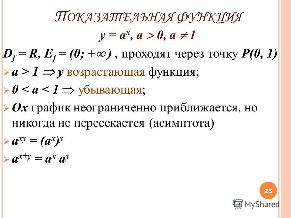 П ОКАЗАТЕЛЬНАЯ ФУНКЦИЯ y = a x, a 0, a 1 D f = R, Е f = (0; + ), проходят через точку P(0, 1) а > 1 y возрастающая функция; 0 < а < 1 убывающая; Ох график неограниченно приближается, но никогда не пересекается (асимптота) a xy = (a x ) y a x+y = a x
