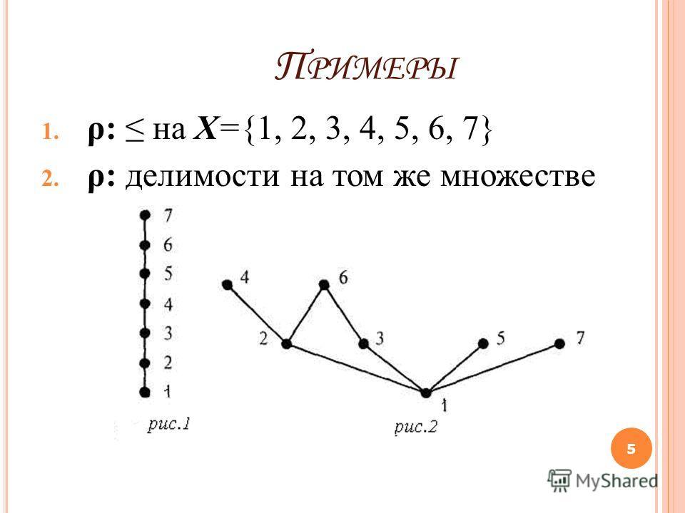 П РИМЕРЫ 1. ρ: на Х={1, 2, 3, 4, 5, 6, 7} 2. ρ: делимости на том же множестве 5