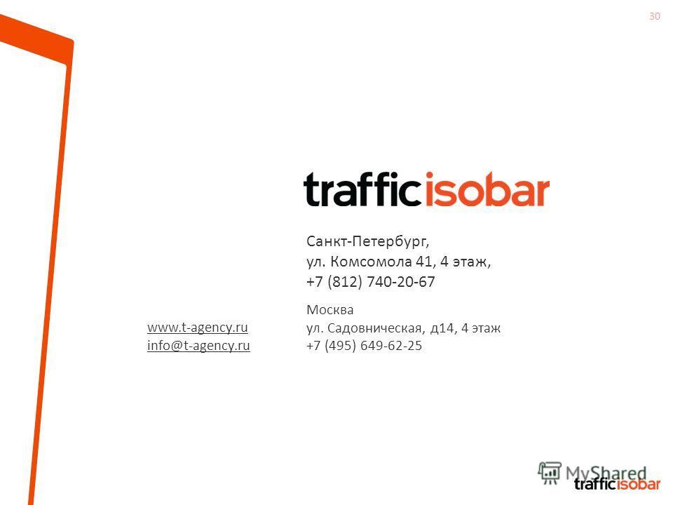 30 www.t-agency.ru info@t-agency.ru Санкт-Петербург, ул. Комсомола 41, 4 этаж, +7 (812) 740-20-67 Москва ул. Садовническая, д 14, 4 этаж +7 (495) 649-62-25