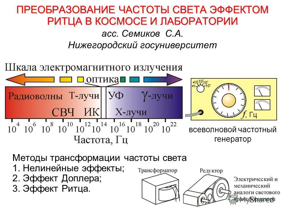 ПРЕОБРАЗОВАНИЕ ЧАСТОТЫ СВЕТА ЭФФЕКТОМ РИТЦА В КОСМОСЕ И ЛАБОРАТОРИИ асс. Семиков С.А. Нижегородский госуниверситет Методы трансформации частоты света 1. Нелинейные эффекты; 2. Эффект Доплера; 3. Эффект Ритца. всеволновой частотный генератор