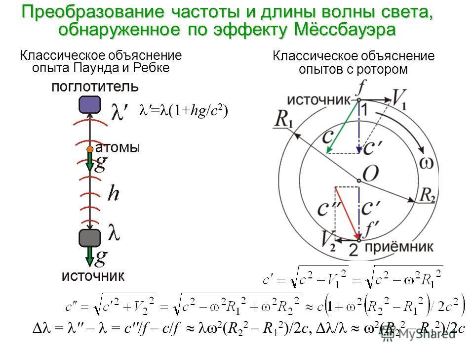 Преобразование частоты и длины волны света, обнаруженное по эффекту Мёссбауэра Классическое объяснение опыта Паунда и Ребке = '' – = c''/f – c/f 2 (R 2 2 – R 1 2 )/2c, / 2 (R 2 2 – R 1 2 )/2c '= (1+hg/c 2 ) Классическое объяснение опытов с ротором